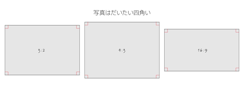 写真は四角い
