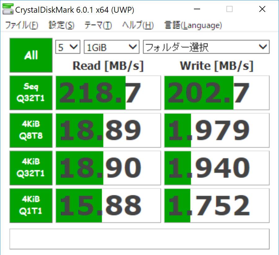 ProGrade Digital UHS-II V90 SDXCのベンチマークテスト結果